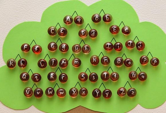 Cherry Picking Cherries